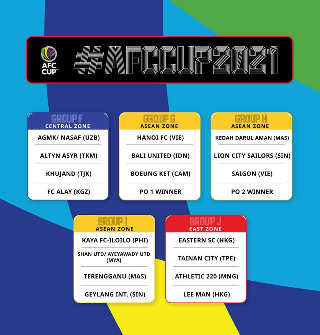 Bốc thăm AFC Cup 2021: CLB Hà Nội và CLB Sài Gòn vào những bảng đấu dễ - Ảnh 1.
