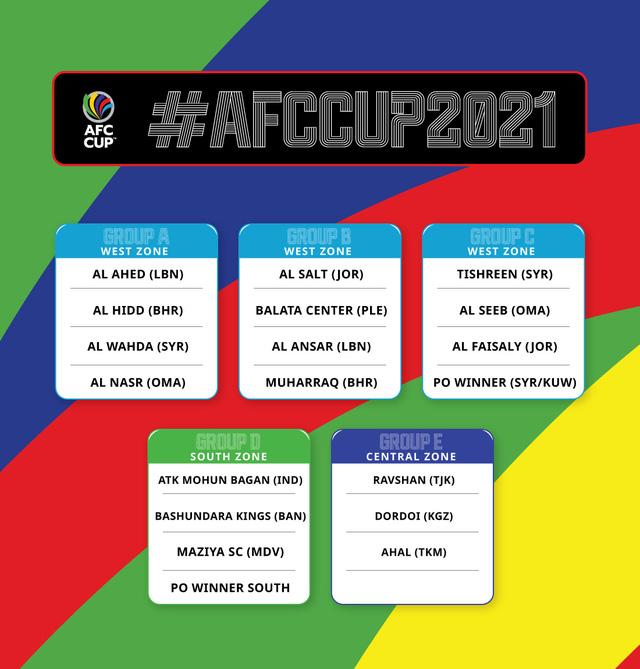 Bốc thăm AFC Cup 2021: CLB Hà Nội và CLB Sài Gòn vào những bảng đấu dễ - Ảnh 2.