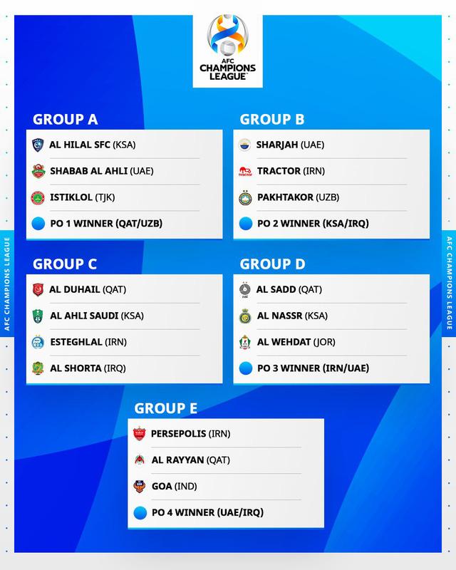Bốc thăm AFC Champions League 2021: CLB Viettel nằm cùng bảng với ĐKVĐ Ulsan Hyundai - Ảnh 1.