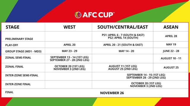 AFC Cup, AFC Champions League đá tập trung, các đội bóng Việt Nam gặp khó - Ảnh 2.