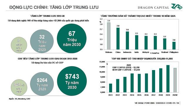 Thị trường chứng khoán Việt Nam: Vẫn đang được định giá thấp - Ảnh 3.