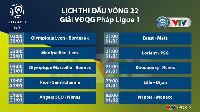 CẬP NHẬT Kết quả, BXH các giải bóng đá VĐQG châu Âu: Ngoại hạng Anh, Bundesliga, Serie A, La Liga, Ligue I - Ảnh 9.