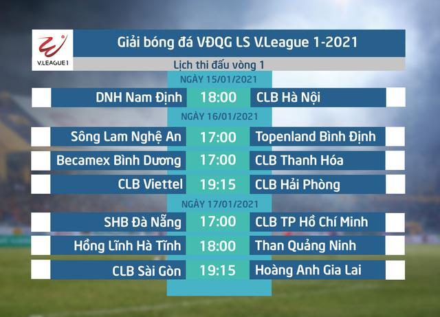 CLB Nam Định tăng giá vé trên sân Thiên Trường - Ảnh 2.