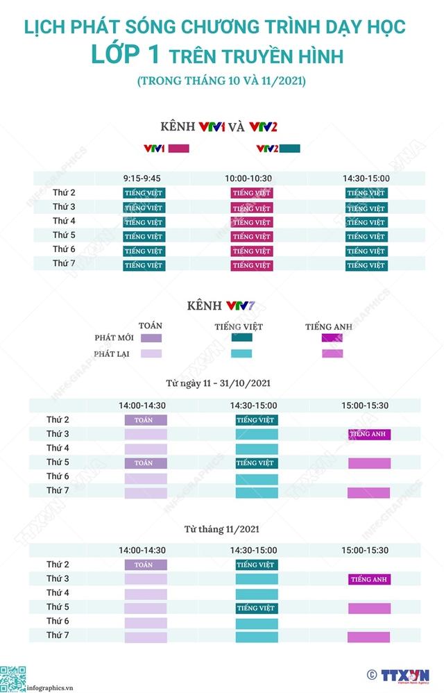 Lịch phát sóng chương trình dạy học lớp 1, lớp 2 trên VTV tháng 10 và 11 - ảnh 1