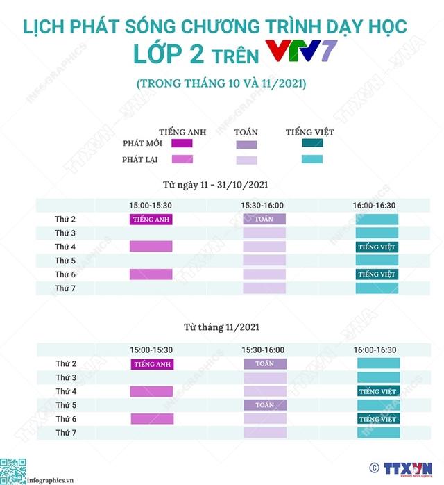 Lịch phát sóng chương trình dạy học lớp 1, lớp 2 trên VTV tháng 10 và 11 - ảnh 2