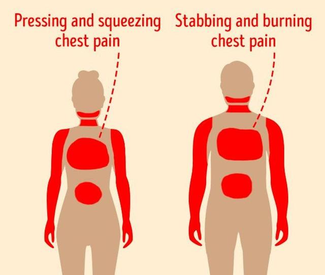 """8 dấu hiệu đáng """"báo động"""" của nguy cơ đau tim - ảnh 8"""