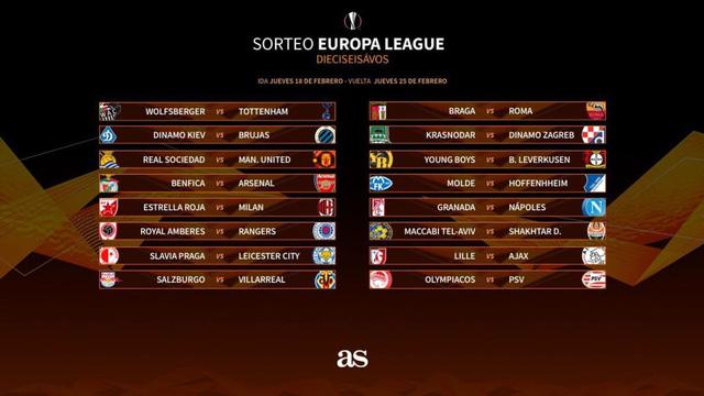 Lịch thi đấu Europa League hôm nay: Man Utd gặp khó, Arsenal làm khách Benfica - Ảnh 2.