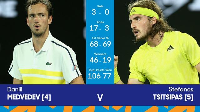 Đánh bại Tsitsipas, Medvedev gặp Djokovic ở chung kết Australia mở rộng 2021 - Ảnh 3.