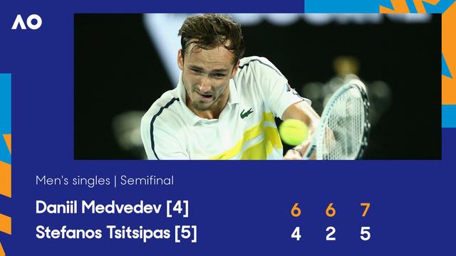 Đánh bại Tsitsipas, Medvedev gặp Djokovic ở chung kết Australia mở rộng 2021 - Ảnh 4.