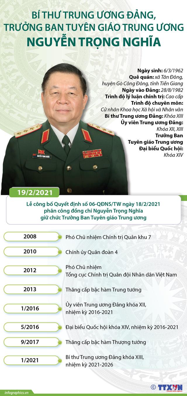 Thượng tướng Nguyễn Trọng Nghĩa giữ chức Trưởng Ban Tuyên giáo Trung ương - Ảnh 3.
