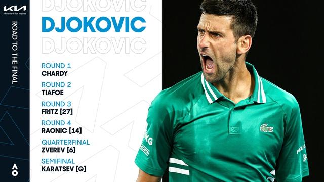 Novak Djokovic - Daniil Medvedev: Màn so tài đáng chờ đợi (CK đơn nam Australia mở rộng 2021) - Ảnh 1.