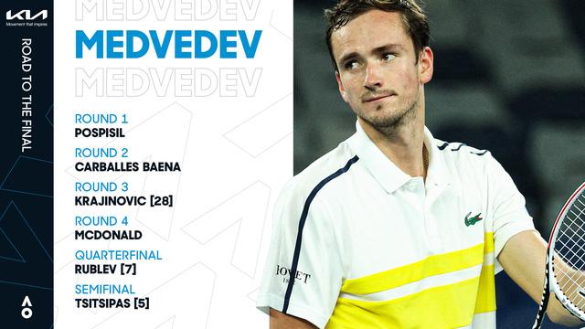 Novak Djokovic - Daniil Medvedev: Màn so tài đáng chờ đợi (CK đơn nam Australia mở rộng 2021) - Ảnh 2.