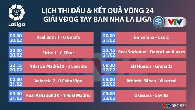 Real Valladolid 0-1 Real Madrid: Áp sát ngôi đầu - Ảnh 4.