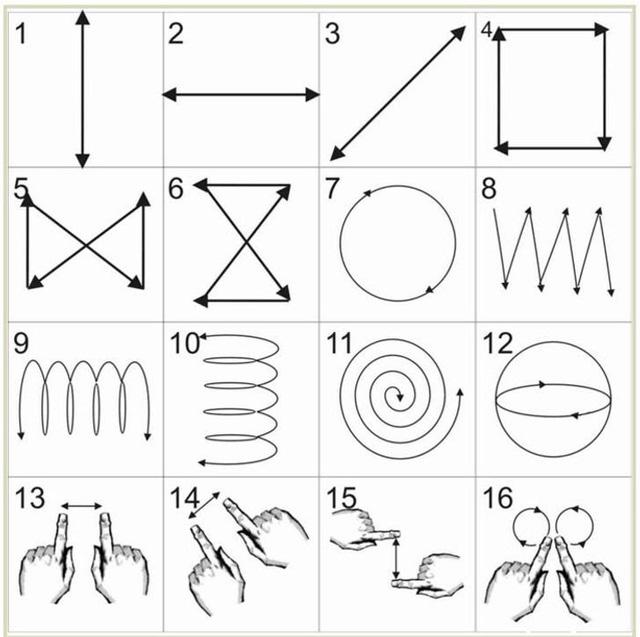 10 phương pháp đơn giản giúp thị lực cải thiện rõ rệt - ảnh 1