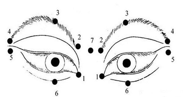 10 phương pháp đơn giản giúp thị lực cải thiện rõ rệt - ảnh 2