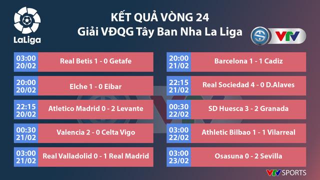 Thắng dễ, Sevilla cướp vị trí của Barcelona trên BXH La Liga - Ảnh 1.