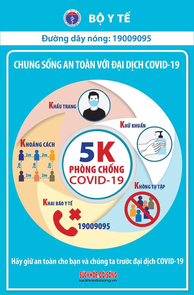 Sáng 23/2, thêm 3 ca mắc COVID-19 ở Hải Dương đều liên quan đến ổ dịch Kim Thành - Ảnh 3.