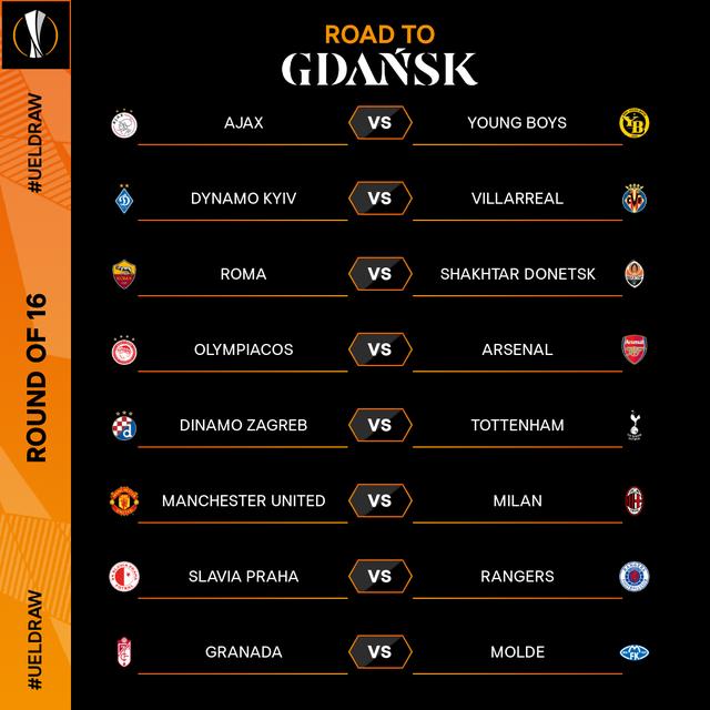 Bốc thăm vòng 1/8 Europa League: Arsenal gặp lại Olympiacos, Manchester United đụng độ Milan - Ảnh 1.