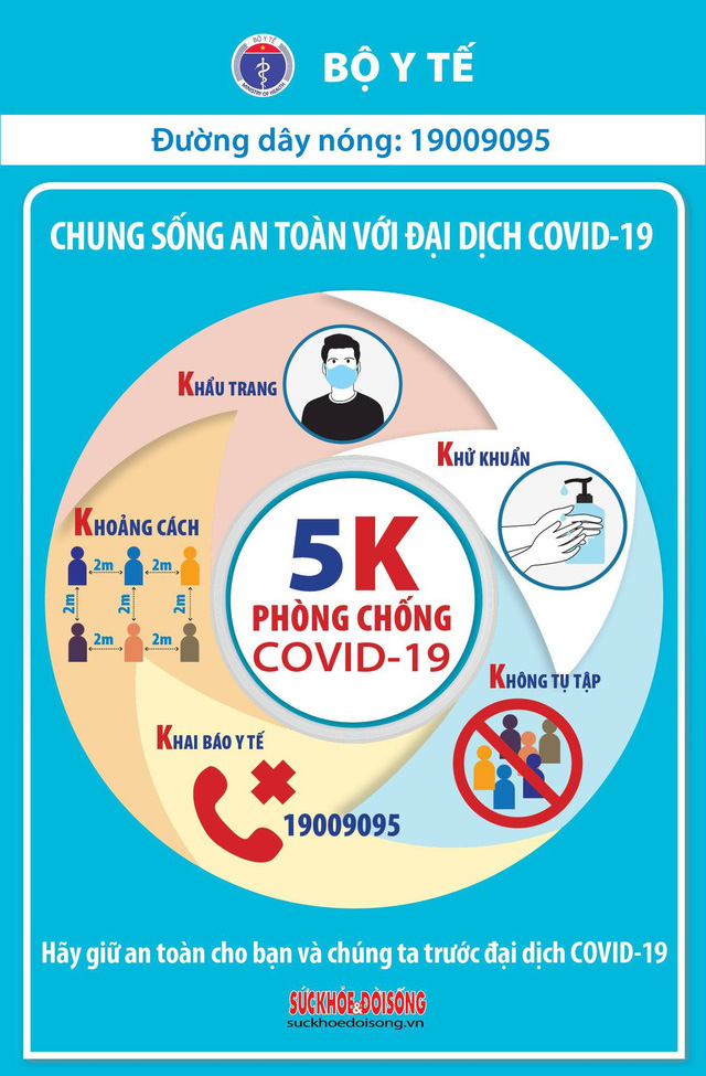 Sáng 27/2, không ca mắc COVID-19, Việt Nam chữa khỏi 1.839 bệnh nhân - Ảnh 3.