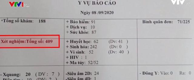Hà Nội: Phòng khám xét nghiệm 200-400 lần/ngày dù không có chứng chỉ hành nghề - Ảnh 1.