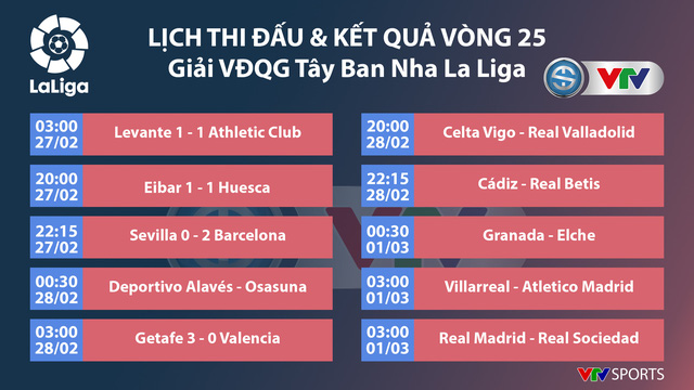 CẬP NHẬT Lịch thi đấu, Kết quả, BXH các giải bóng đá VĐQG châu Âu: Ngoại hạng Anh, Bundesliga, Serie A, La Liga, Ligue I - Ảnh 7.