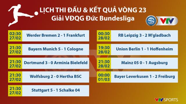 CẬP NHẬT Lịch thi đấu, Kết quả, BXH các giải bóng đá VĐQG châu Âu: Ngoại hạng Anh, Bundesliga, Serie A, La Liga, Ligue I - Ảnh 1.