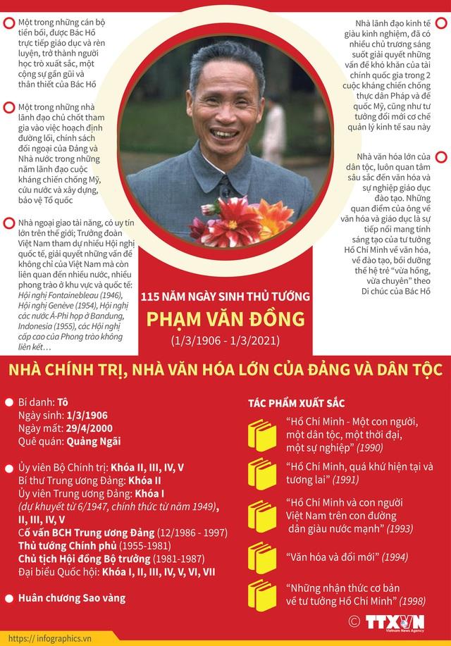 115 năm ngày sinh cố Thủ tướng Phạm Văn Đồng - Nhà lãnh đạo xuất sắc của Đảng - Ảnh 1.