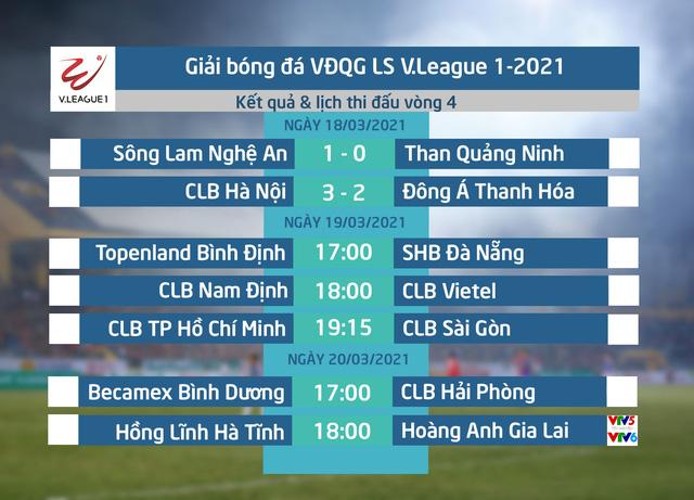 CẬP NHẬT Kết quả, BXH LS V.League 1-2021 (ngày 18/3): Than Quảng Ninh lỡ cơ hội lên ngôi đầu - Ảnh 1.