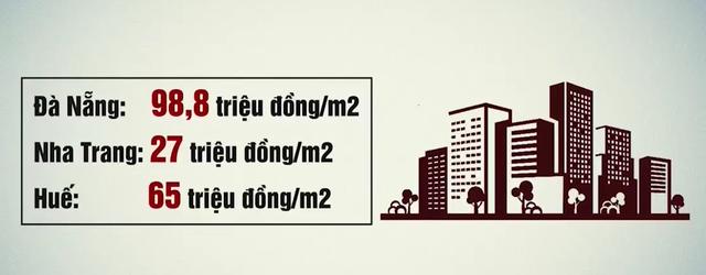 Tăng hệ số đất 2021, ảnh hưởng thế nào đến giá nhà tại Hà Nội? - Ảnh 4.
