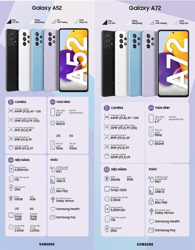 Galaxy A52 và A72 lên kệ vào ngày 22/3 - Ảnh 2.