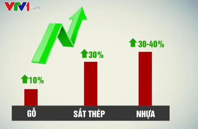 Việt Nam bị ảnh hưởng bởi bão siêu chu kỳ tăng giá như thế nào? - Ảnh 1.