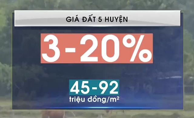 TP. Hồ Chí Minh: Giá đất vùng ven tăng chóng mặt sau thông tin lên quận - ảnh 1