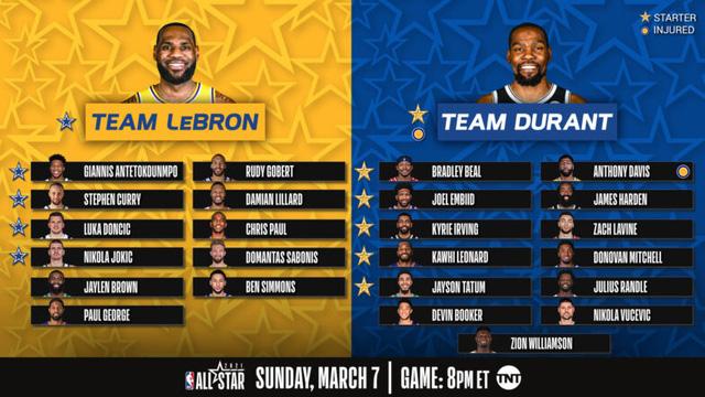 Công bố đội hình Các ngôi sao 2 đội dự NBA All-star game 2021 - Ảnh 1.