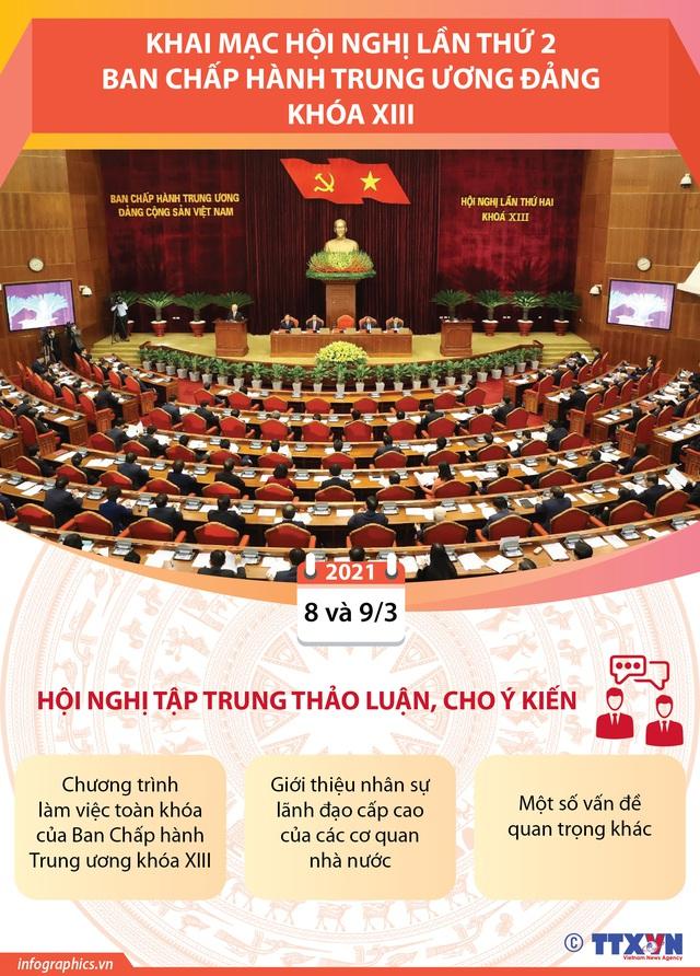 Giới thiệu nhân sự ứng cử các chức danh lãnh đạo chủ chốt của Nhà nước với số phiếu tập trung cao - Ảnh 2.