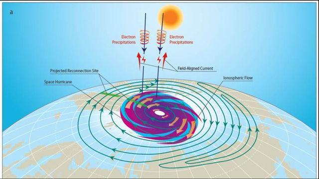 Lần đầu tiên: Bão không gian với mưa electron được quan sát - ảnh 1