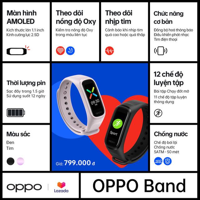 Vòng tay thông minh Oppo Band: Pin 12 ngày, đo nồng độ oxy trong máu, giá 799.000 đồng - ảnh 2