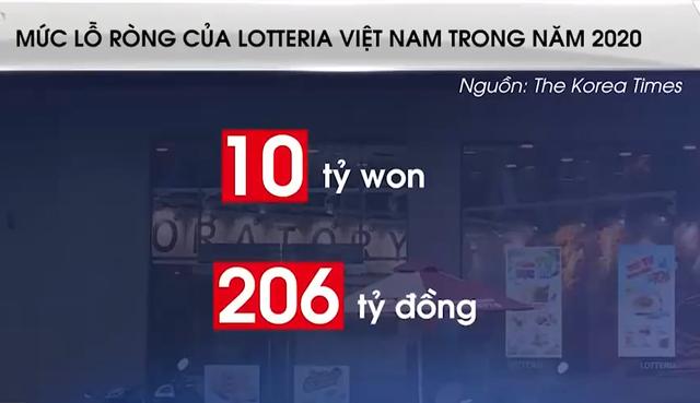 Thế khó của các thương hiệu thức ăn nhanh tại Việt Nam - ảnh 1