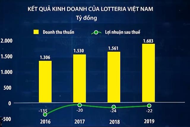Thế khó của các thương hiệu thức ăn nhanh tại Việt Nam - ảnh 2