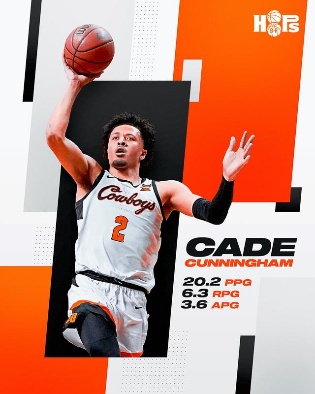 Tài năng trẻ Cade Cunningham đăng ký dự NBA Draft - Ảnh 1.