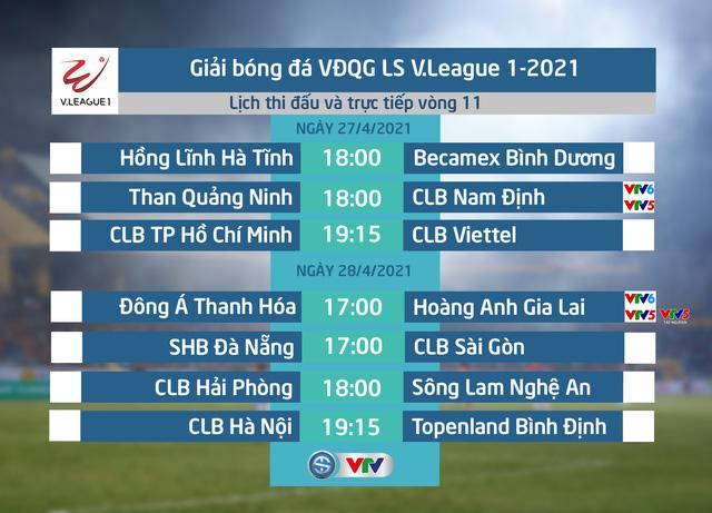 Lịch thi đấu V.League 2021 ngày 27/4: Than QN - CLB Nam Định, H.L Hà Tĩnh - B.Bình Dương, CLB TP HCM - Viettel - Ảnh 1.