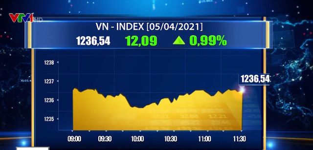VN-Index thăng hoa - Ảnh 1.