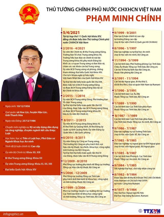 Tóm tắt tiểu sử Thủ tướng Chính phủ Phạm Minh Chính - Ảnh 2.