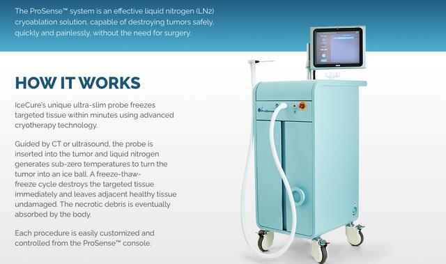FDA chứng nhận sản phẩm điều trị ung thư bằng nhiệt độ thấp - Ảnh 1.