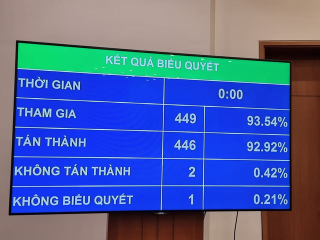 Miễn nhiệm Ủy viên Hội đồng Bầu cử quốc gia đối với ông Phạm Minh Chính - Ảnh 1.