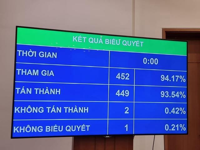 Miễn nhiệm Ủy viên Hội đồng Bầu cử quốc gia đối với ông Phạm Minh Chính - Ảnh 3.