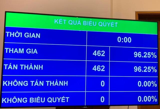 Ông Trần Sỹ Thanh làm Tổng Kiểm toán Nhà nước - Ảnh 1.