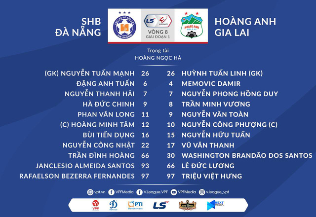 SHB Đà Nẵng 0-2 Hoàng Anh Gia Lai: Văn Toàn, Công Phượng lập công, HAGL lấy lại ngôi đầu V.league 2021 - Ảnh 2.