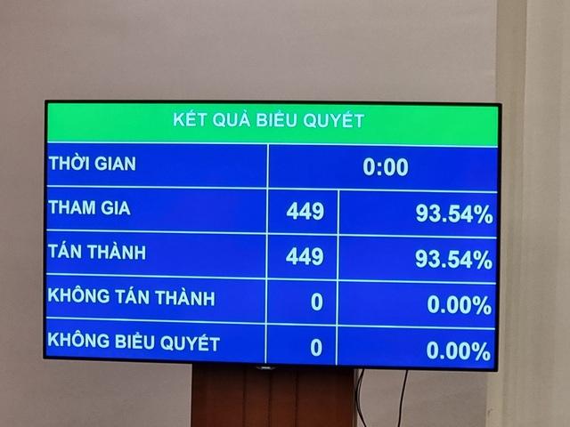 Phó Chủ tịch nước Võ Thị Ánh Xuân được bầu làm Phó Chủ tịch Hội đồng bầu cử quốc gia - Ảnh 1.