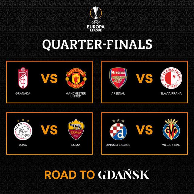 Lịch thi đấu tứ kết Europa League đêm nay: Granada - Man Utd, Arsenal - Slavia Praha - Ảnh 3.