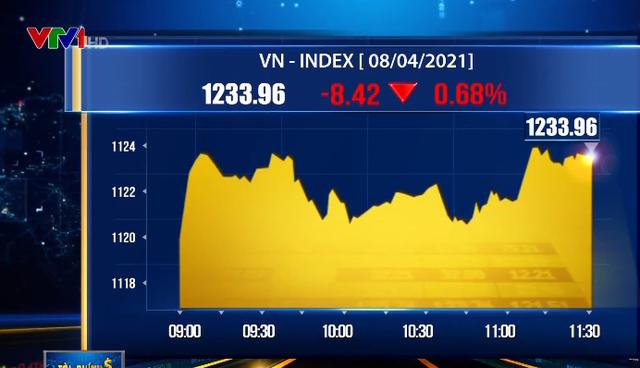 Lực bán dâng cao, VN-Index mất hơn 8 điểm - Ảnh 1.